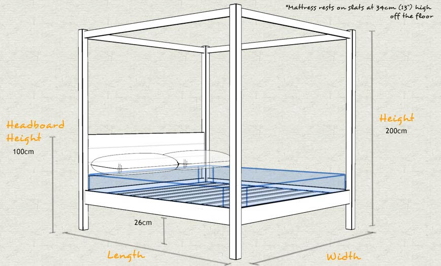Four Poster Canopy Bed - Classic Schematic Diagram