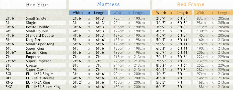 Wood Bed Frame Sizes | Get Laid Beds